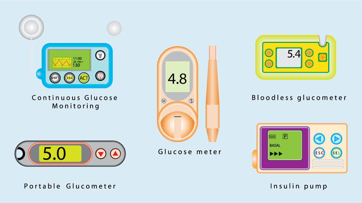 Diabetes equipment set. Glucose meter. Glucose blood test. Diabetes equipment, Insulin pen. Insulin Pumps. Bloodless glucometer. Continuous Glucose Monitoring. Portable Glucometer on white background
